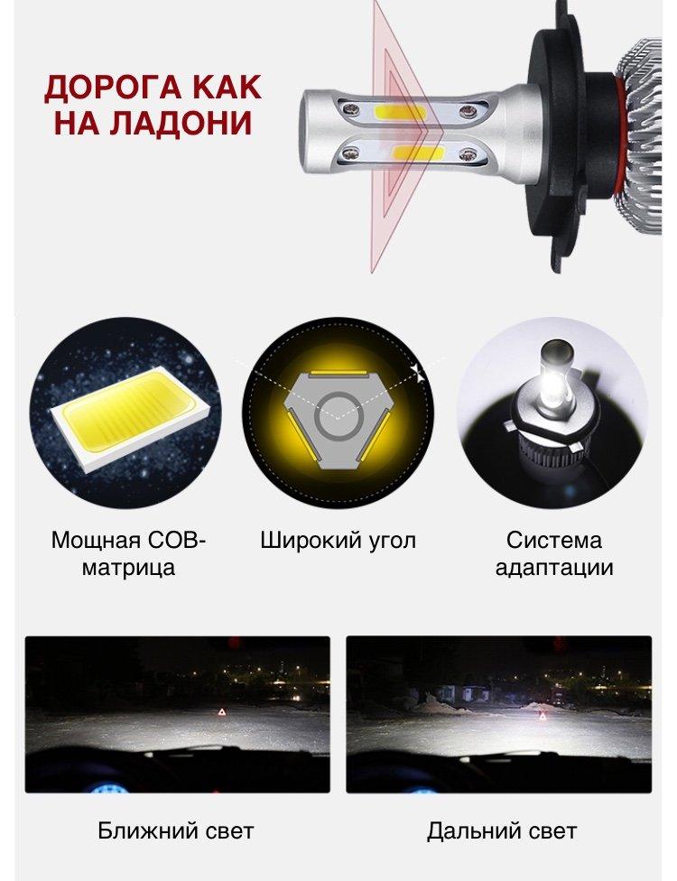 """Картинки по запросу """"led лампы для авто"""""""